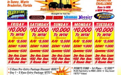 Bradenton 5- Day is back; November 14-18